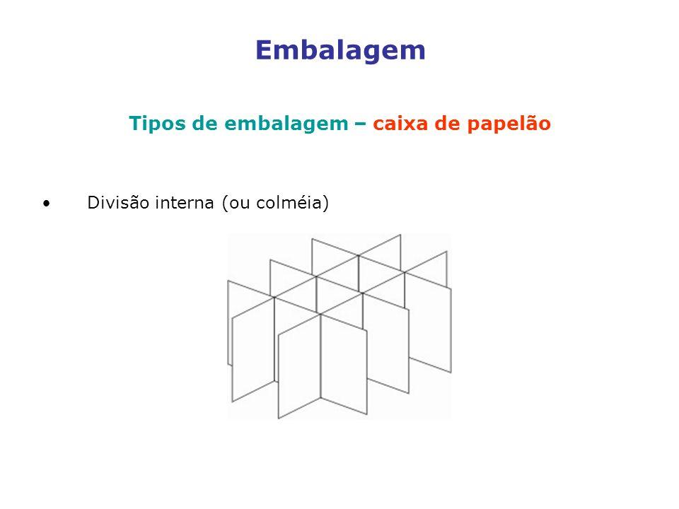 Embalagem Tipos de embalagem – caixa de papelão Divisão interna (ou colméia)
