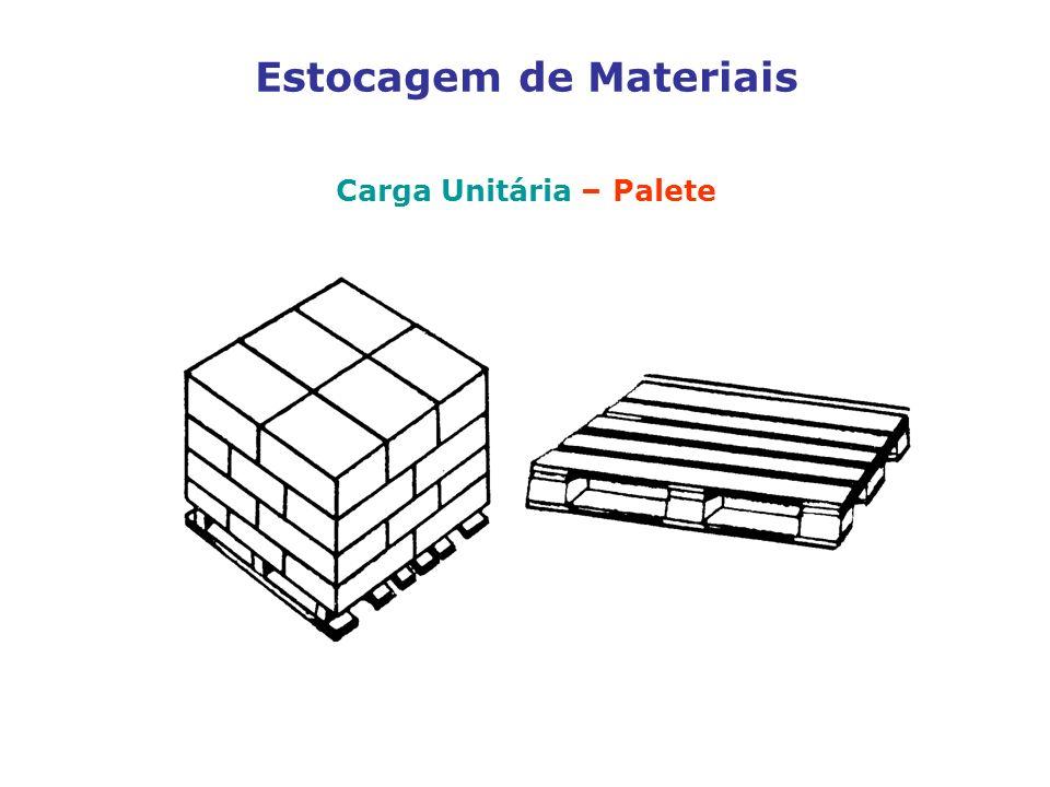 Estocagem de Materiais Carga Unitária – Palete