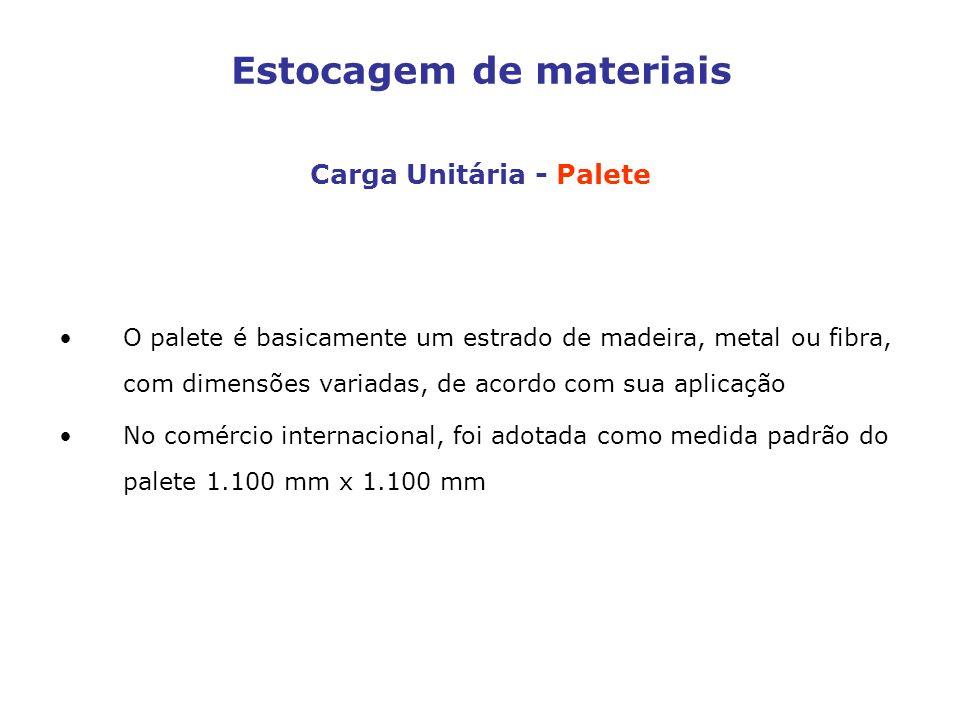 Estocagem de materiais Carga Unitária - Palete O palete é basicamente um estrado de madeira, metal ou fibra, com dimensões variadas, de acordo com sua aplicação No comércio internacional, foi adotada como medida padrão do palete 1.100 mm x 1.100 mm