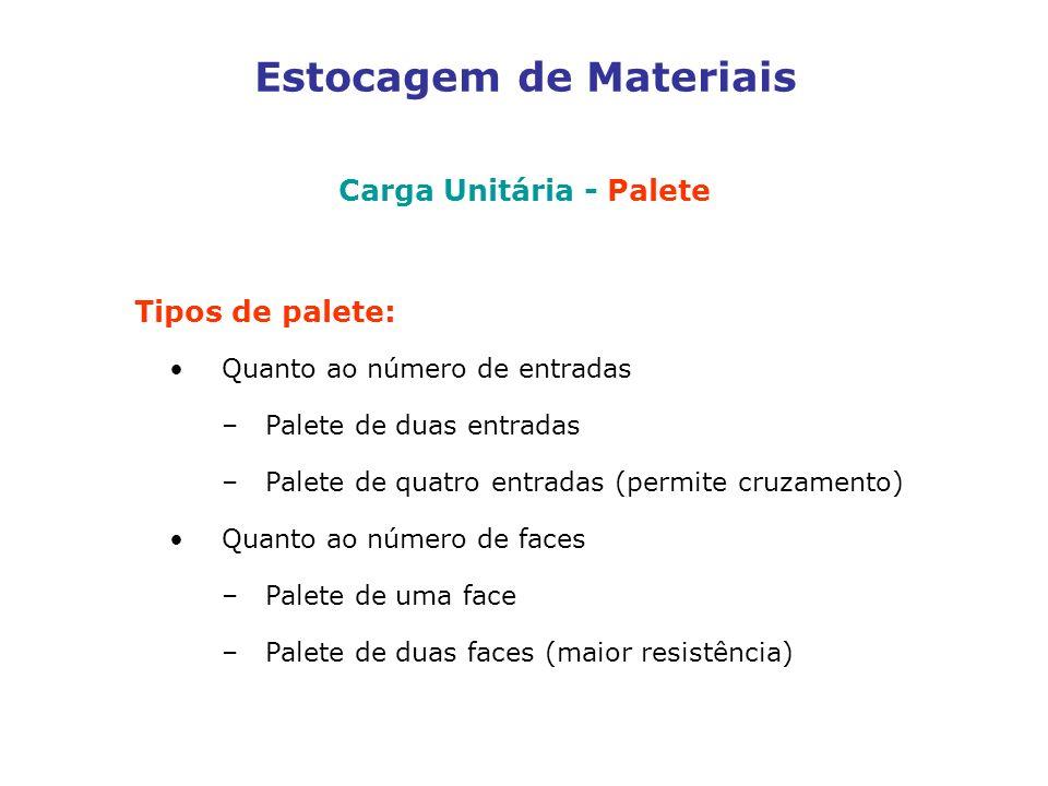 Estocagem de Materiais Carga Unitária - Palete Tipos de palete: Quanto ao número de entradas –Palete de duas entradas –Palete de quatro entradas (permite cruzamento) Quanto ao número de faces –Palete de uma face –Palete de duas faces (maior resistência)