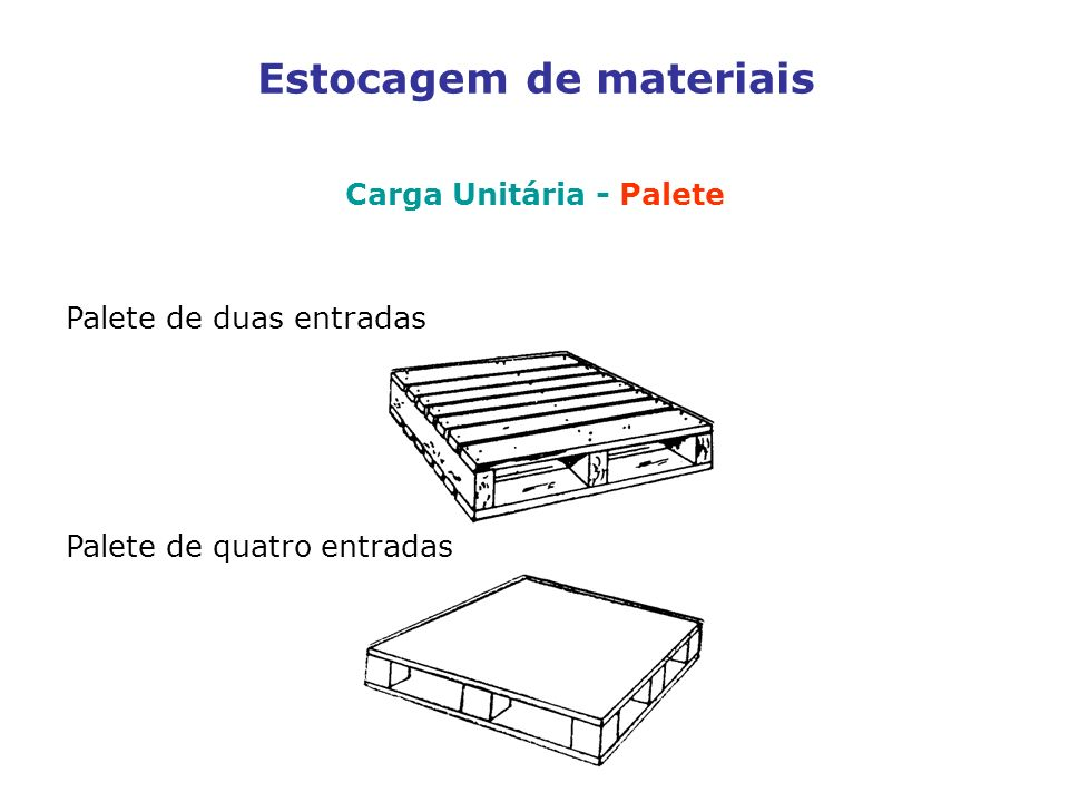 Estocagem de materiais Carga Unitária - Palete Palete de duas entradas Palete de quatro entradas
