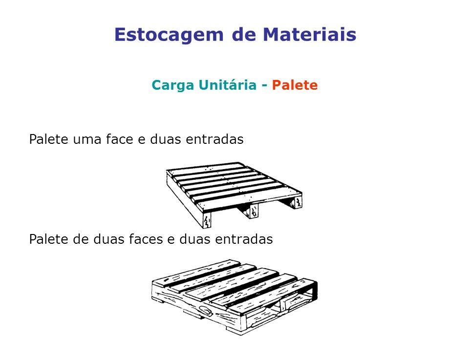 Estocagem de Materiais Carga Unitária - Palete Palete uma face e duas entradas Palete de duas faces e duas entradas
