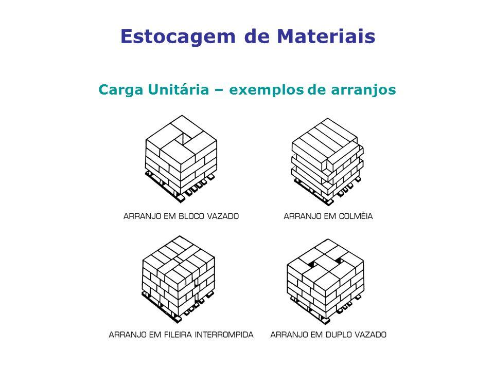 Estocagem de Materiais Carga Unitária – exemplos de arranjos