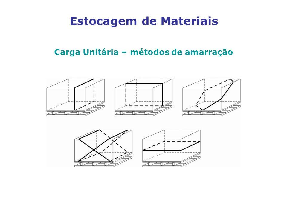 Estocagem de Materiais Carga Unitária – métodos de amarração