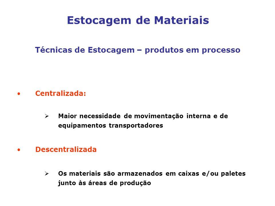 Estocagem de Materiais Técnicas de Estocagem – produtos em processo Centralizada: Maior necessidade de movimentação interna e de equipamentos transportadores Descentralizada Os materiais são armazenados em caixas e/ou paletes junto às áreas de produção