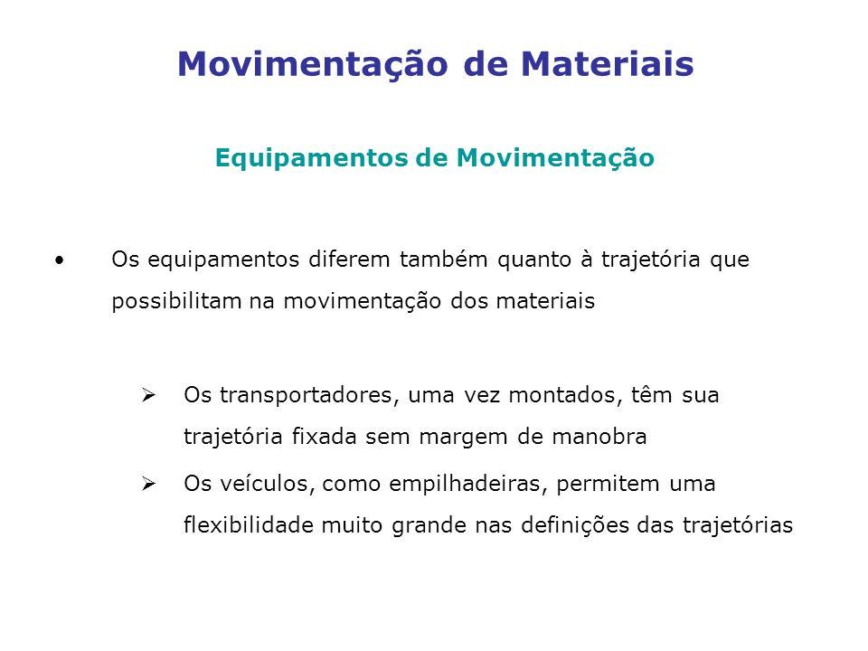 Movimentação de Materiais Equipamentos de Movimentação Os equipamentos diferem também quanto à trajetória que possibilitam na movimentação dos materiais Os transportadores, uma vez montados, têm sua trajetória fixada sem margem de manobra Os veículos, como empilhadeiras, permitem uma flexibilidade muito grande nas definições das trajetórias