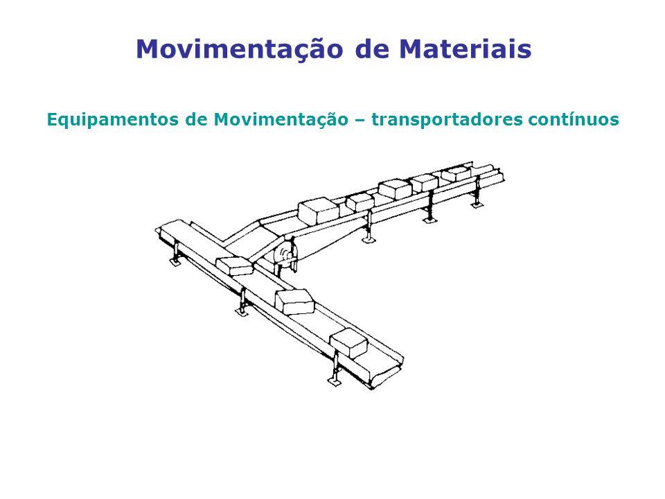 Movimentação de Materiais Equipamentos de Movimentação – transportadores contínuos