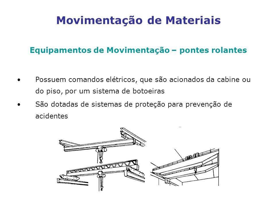 Movimentação de Materiais Equipamentos de Movimentação – pontes rolantes Possuem comandos elétricos, que são acionados da cabine ou do piso, por um sistema de botoeiras São dotadas de sistemas de proteção para prevenção de acidentes