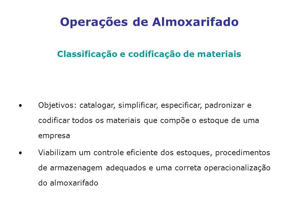 Operações de Almoxarifado Sistema Federal Supply Classification