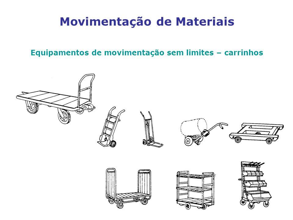 Movimentação de Materiais Equipamentos de movimentação sem limites – carrinhos