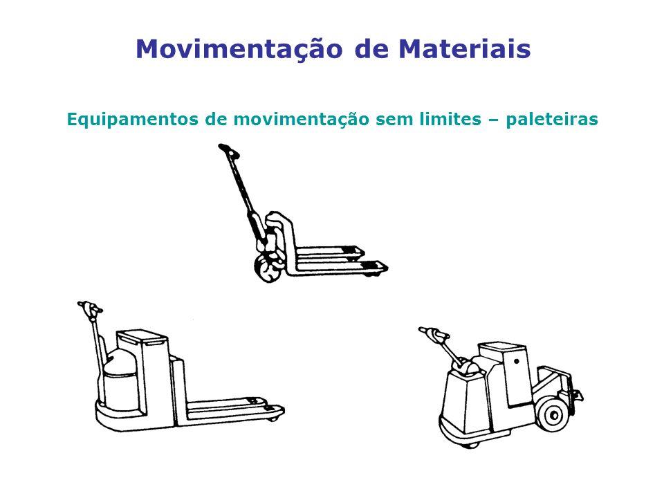 Movimentação de Materiais Equipamentos de movimentação sem limites – paleteiras