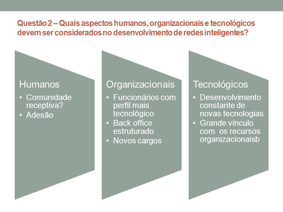 Questão 2 – Quais aspectos humanos, organizacionais e tecnológicos devem ser considerados no desenvolvimento de redes inteligentes? Humanos Comunidade