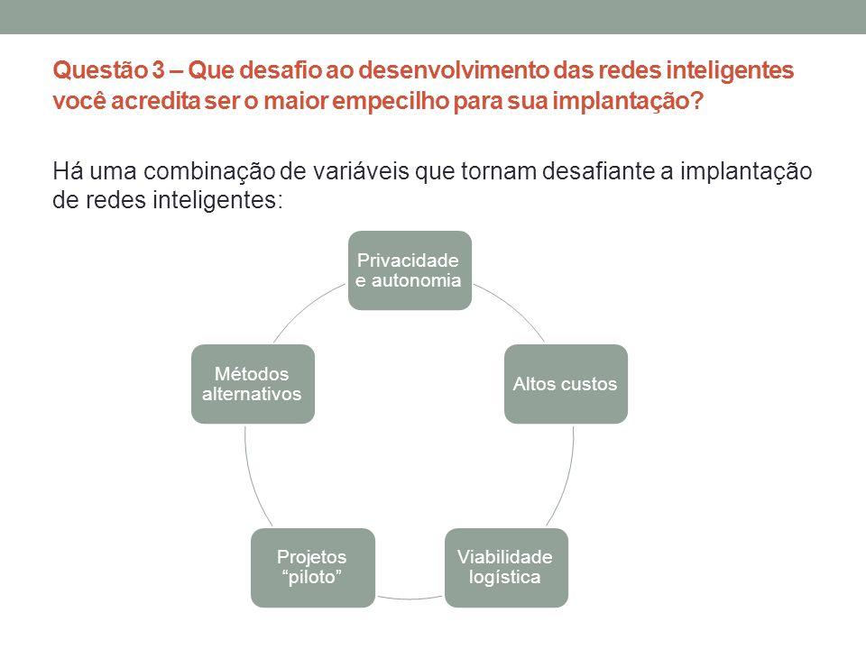 Seria mais interessante pensar: Quais são os objetivos da rede inteligente?.
