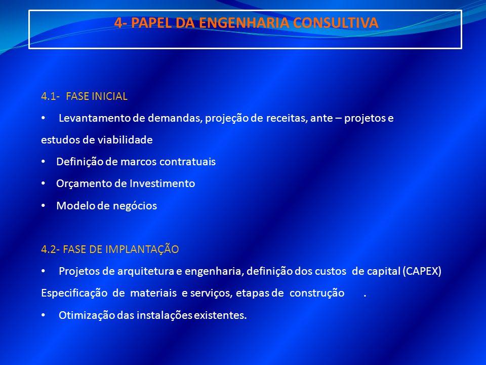 4- PAPEL DA ENGENHARIA CONSULTIVA 4.1- FASE INICIAL Levantamento de demandas, projeção de receitas, ante – projetos e estudos de viabilidade Definição