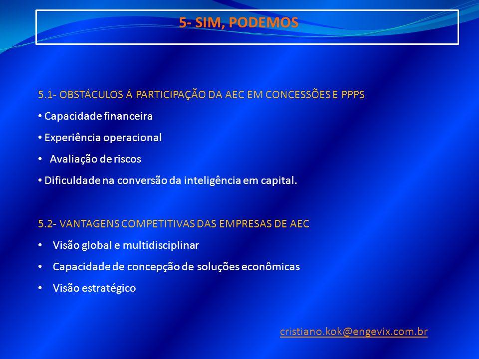 5- SIM, PODEMOS 5.1- OBSTÁCULOS Á PARTICIPAÇÃO DA AEC EM CONCESSÕES E PPPS Capacidade financeira Experiência operacional Avaliação de riscos Dificulda