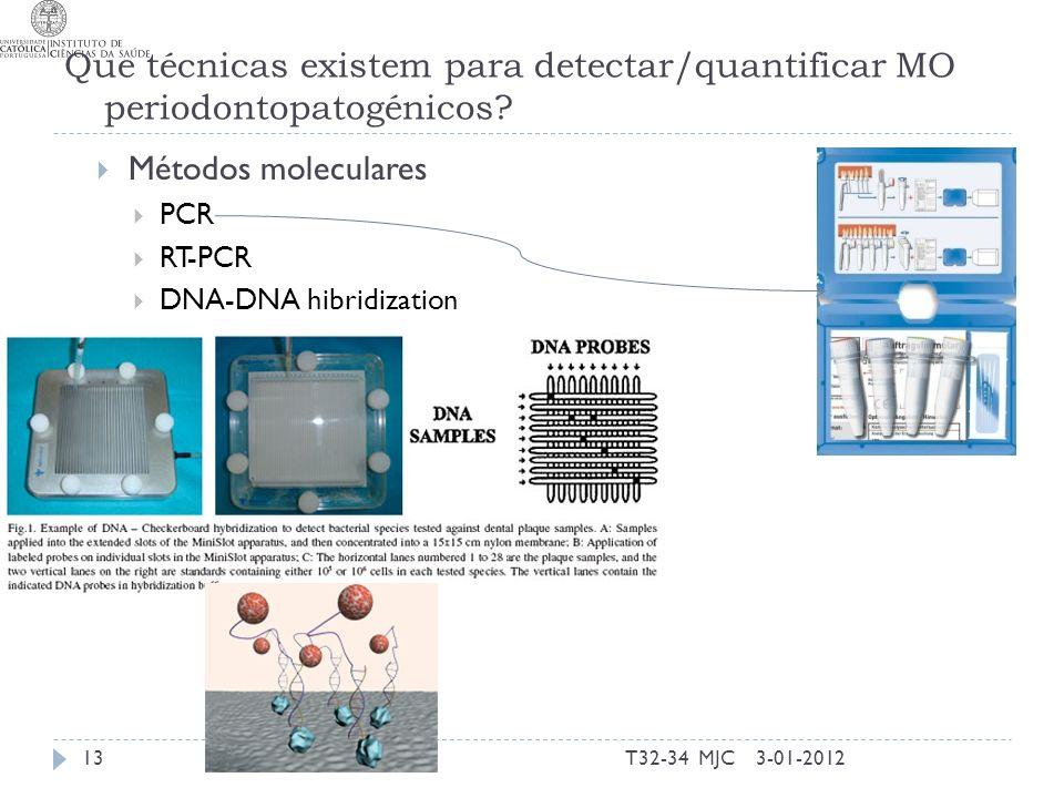 Que técnicas existem para detectar/quantificar MO periodontopatogénicos? Métodos moleculares PCR RT-PCR DNA-DNA hibridization 3-01-2012T32-34 MJC13