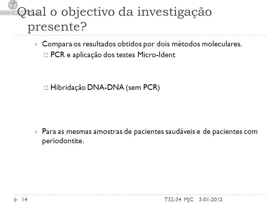 Qual o objectivo da investigação presente? Compara os resultados obtidos por dois métodos moleculares. PCR e aplicação dos testes Micro-Ident Hibridaç