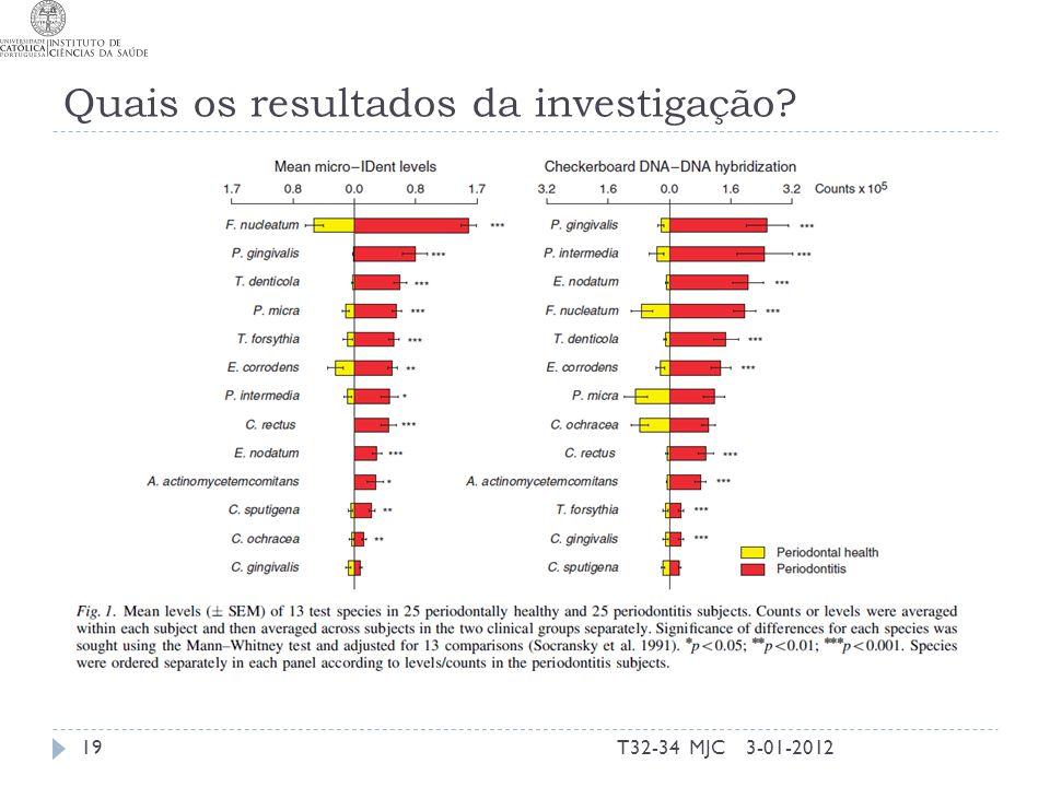 Quais os resultados da investigação? 3-01-2012T32-34 MJC19