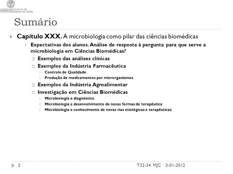 Sumário T32-34 MJC2 Capítulo XXX. A microbiologia como pilar das ciências biomédicas Expectativas dos alunos. Análise de resposta à pergunta para que