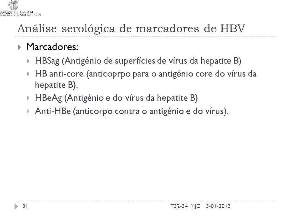 Análise serológica de marcadores de HBV Marcadores: HBSag (Antigénio de superfícies de vírus da hepatite B) HB anti-core (anticoprpo para o antigénio