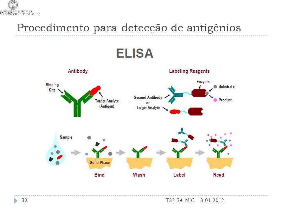 Procedimento para detecção de antigénios 3-01-2012T32-34 MJC32