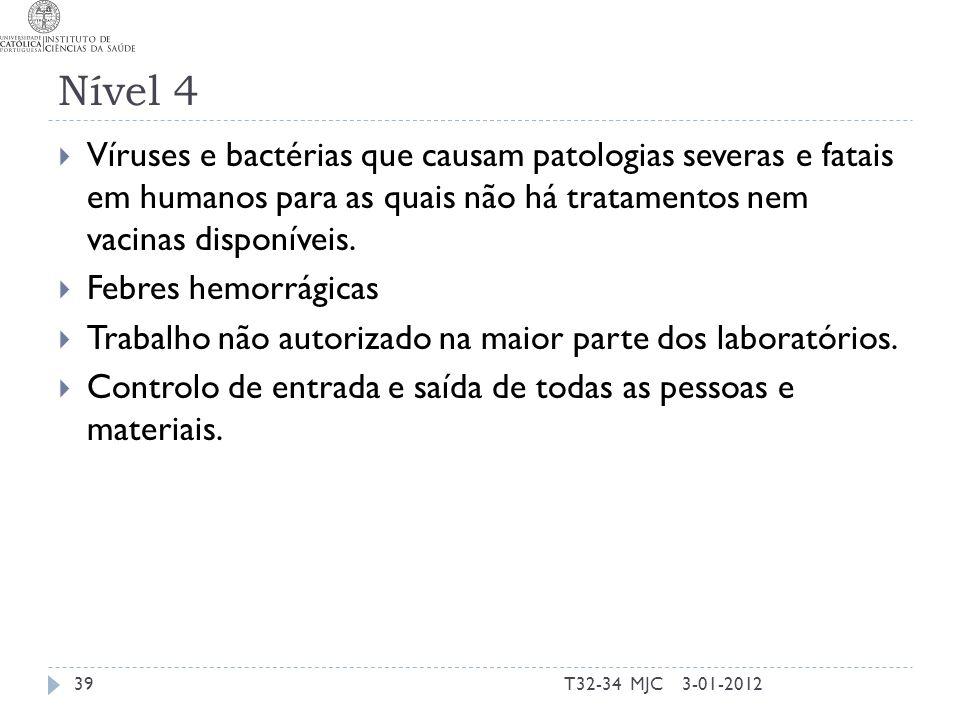Nível 4 Víruses e bactérias que causam patologias severas e fatais em humanos para as quais não há tratamentos nem vacinas disponíveis. Febres hemorrá