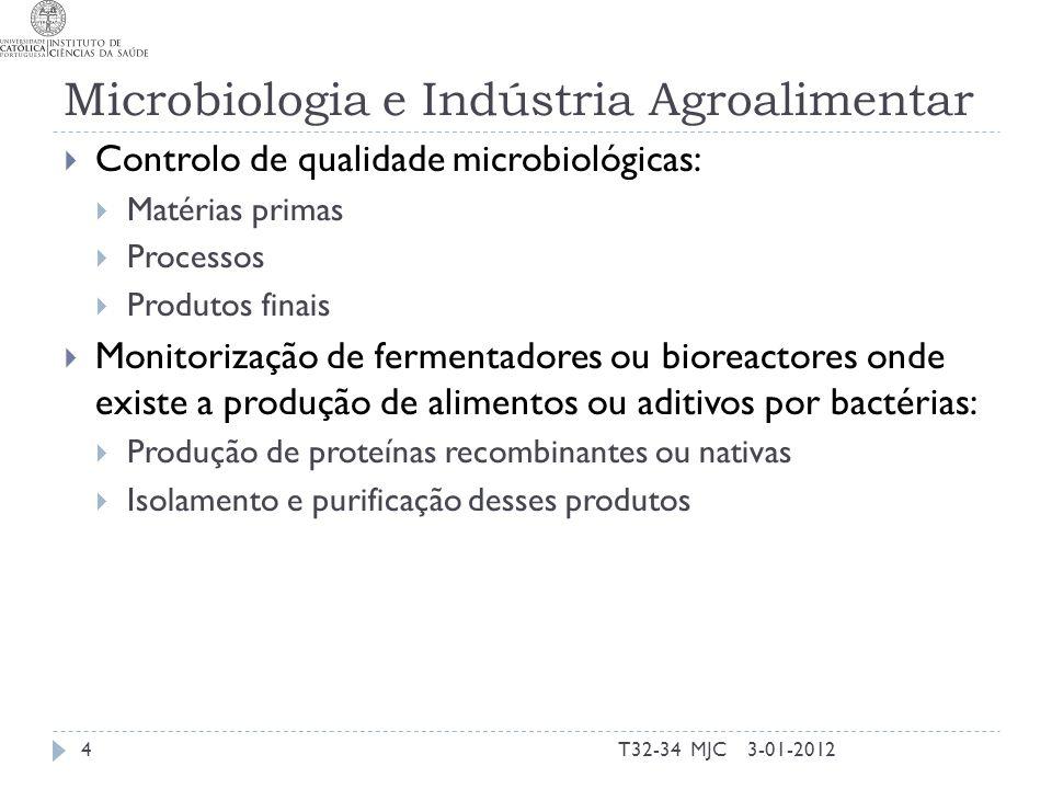 Microbiologia e Indústria Agroalimentar Controlo de qualidade microbiológicas: Matérias primas Processos Produtos finais Monitorização de fermentadore
