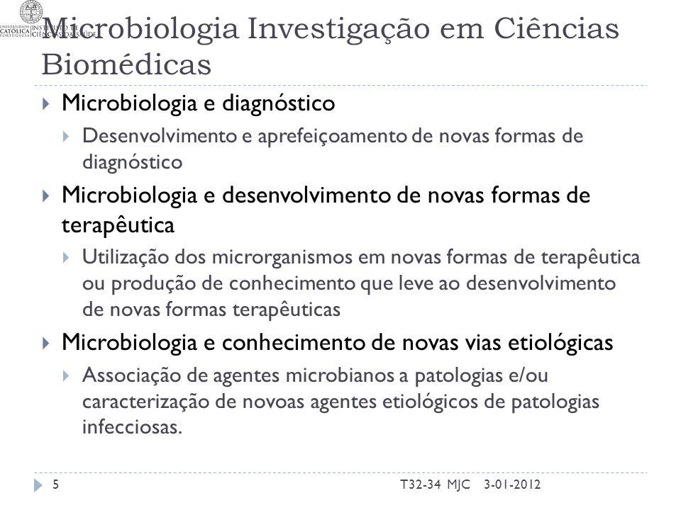 Microbiologia Investigação em Ciências Biomédicas Microbiologia e diagnóstico Desenvolvimento e aprefeiçoamento de novas formas de diagnóstico Microbi