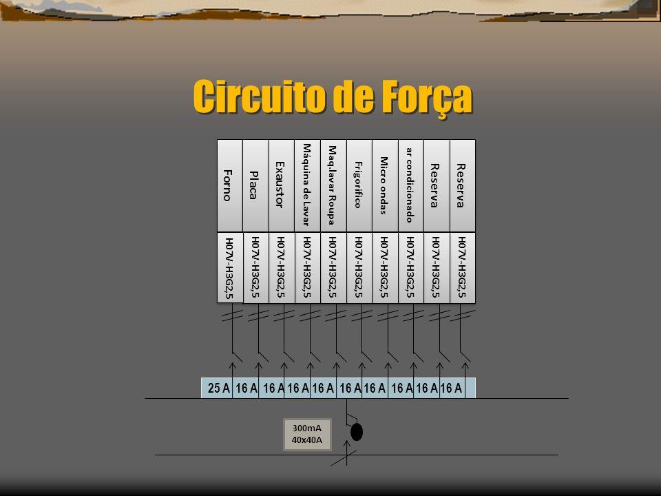 Circuito de Força Forno Placa Exaustor Máquina de Lavar Maq.lavar Roupa Frigorifico Micro ondas ar condicionado Reserva H07V-H3G2,5 300mA 40x40A H07V-