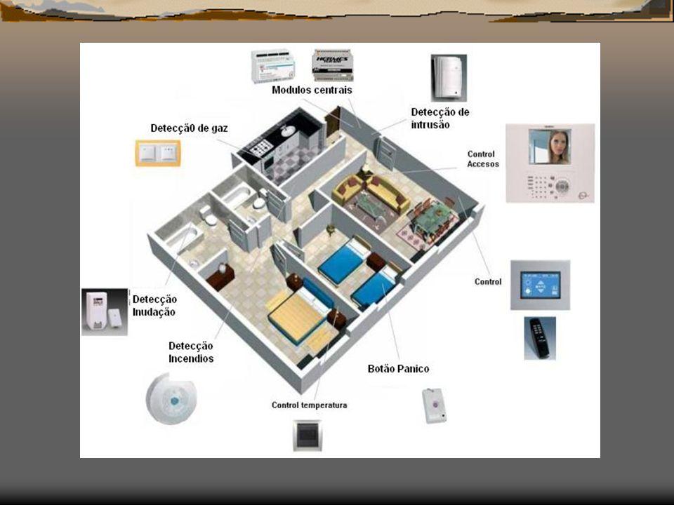 Resumo A Domótica é a aplicação da electrónica e da informática ás instalações eléctricas das habitações.