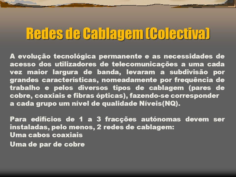 Redes de Cablagem (Colectiva) A evolução tecnológica permanente e as necessidades de acesso dos utilizadores de telecomunicações a uma cada vez maior