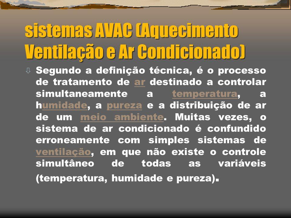 sistemas AVAC (Aquecimento Ventilação e Ar Condicionado) ò Segundo a definição técnica, é o processo de tratamento de ar destinado a controlar simulta