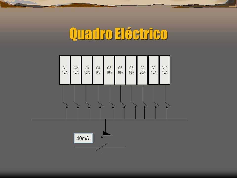 Quadro Eléctrico C1 10A C2 16A C3 16A C46AC46A C5 16A C6 16A C7 16A C8 20A C9 16A C10 16A 40mA