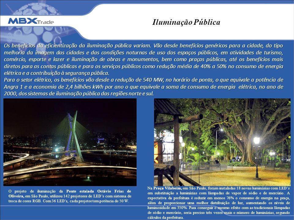 Iluminação Pública Os benefícios da eficientização da iluminação pública variam. Vão desde benefícios genéricos para a cidade, do tipo melhoria da ima