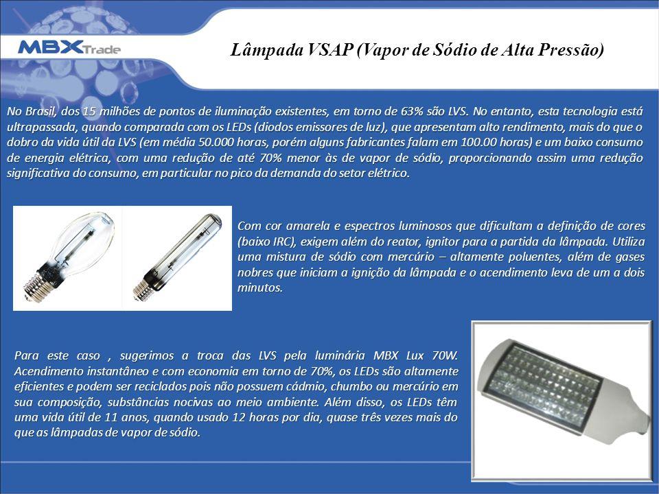 Lâmpada VSAP (Vapor de Sódio de Alta Pressão) No Brasil, dos 15 milhões de pontos de iluminação existentes, em torno de 63% são LVS. No entanto, esta