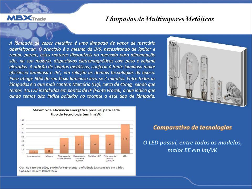 Lâmpadas de Multivapores Metálicos A lâmpada de vapor metálico é uma lâmpada de vapor de mercúrio aperfeiçoada. O princípio é o mesmo da LVS, necessit