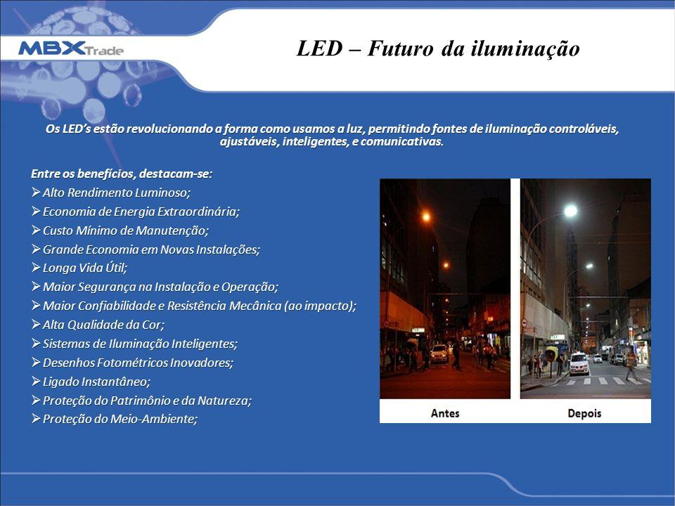 LED – Futuro da iluminação Os LEDs estão revolucionando a forma como usamos a luz, permitindo fontes de iluminação controláveis, ajustáveis, inteligen
