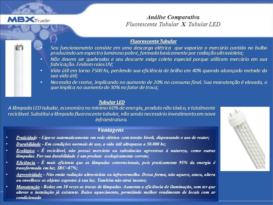 Análise Comparativa Fluorescente Tubular X Tubular LED Fluorescente Tubular Seu funcionamento consiste em uma descarga elétrica que vaporiza o mercúri