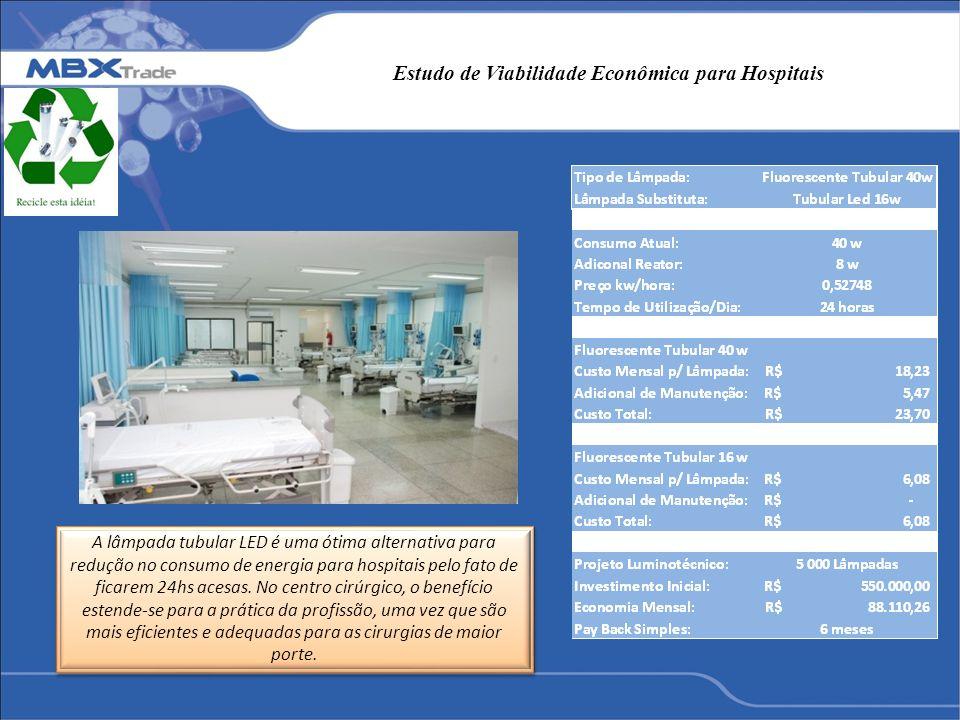 Estudo de Viabilidade Econômica para Hospitais A lâmpada tubular LED é uma ótima alternativa para redução no consumo de energia para hospitais pelo fa