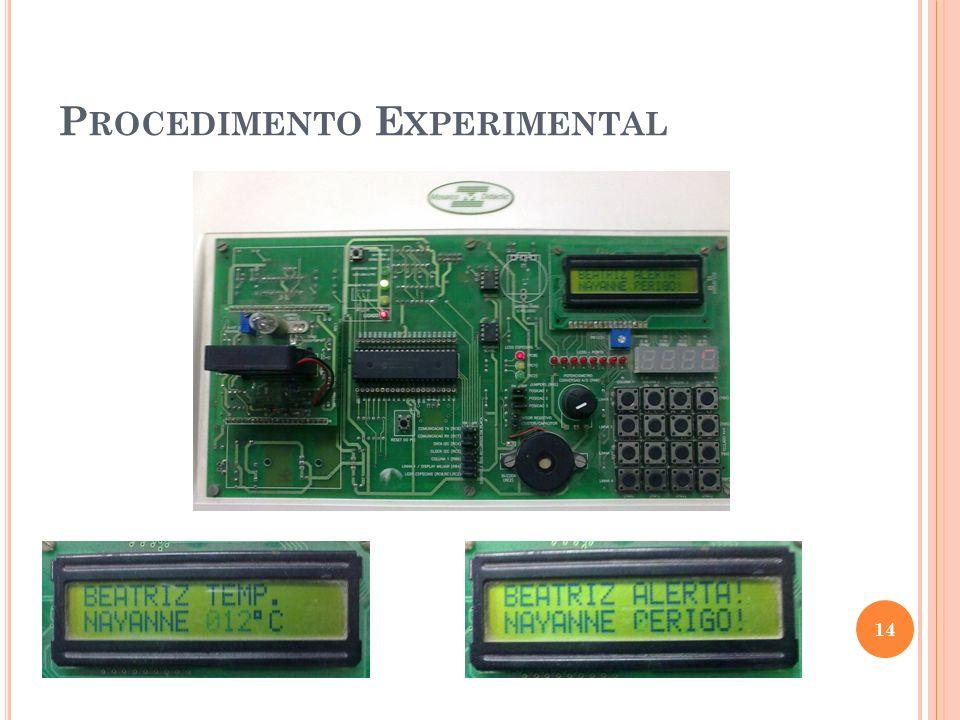 P ROCEDIMENTO E XPERIMENTAL 14