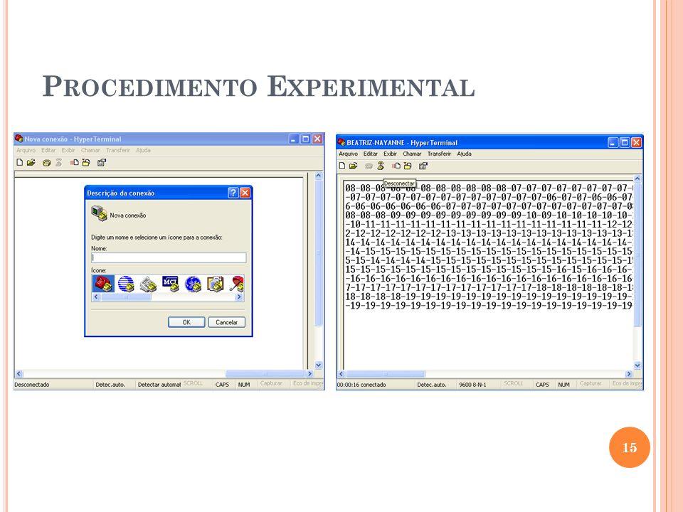 15 P ROCEDIMENTO E XPERIMENTAL