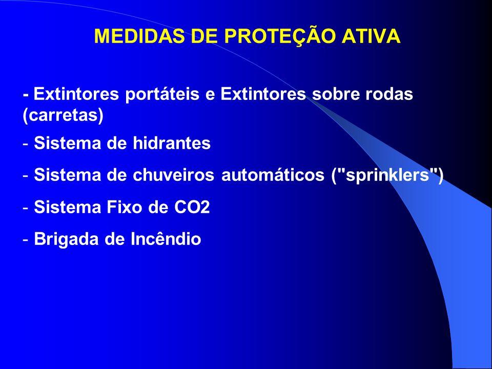 MEDIDAS DE PROTEÇÃO PASSIVA - Revestimento dos Materiais - Meios de Fuga (área de refúgio): Saída de Emergência Número de Saídas Distância a Percorrer