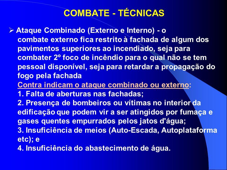COMBATE - TÉCNICAS Ataque Direto Ataque Indireto Ataque Combinado Direto e Indireto Externo e Interno