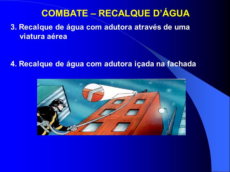 COMBATE – RECALQUE DÁGUA 1.Recalque de água a partir das tubulações dos sistemas de hidrantes 2. Recalque de água com a utilização de mangueiras de in