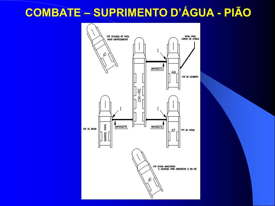 COMBATE – RECALQUE DÁGUA 3. Recalque de água com adutora através de uma viatura aérea 4. Recalque de água com adutora içada na fachada