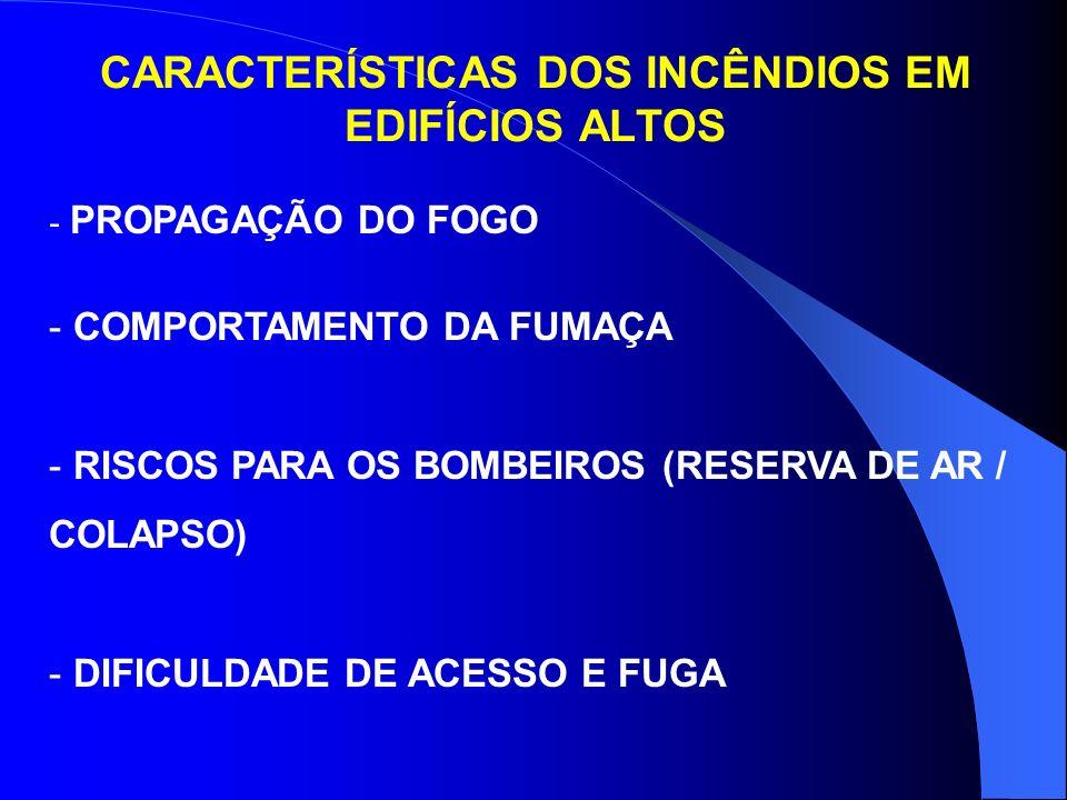 FATORES MAIS COMUNS A SEREM CONSIDERADOS PARA SE DETERMINAR O RISCO DE COLAPSO DE UMA ESTRUTURA: Tipos de Construção Ocupação do Edifício Tempo de Que