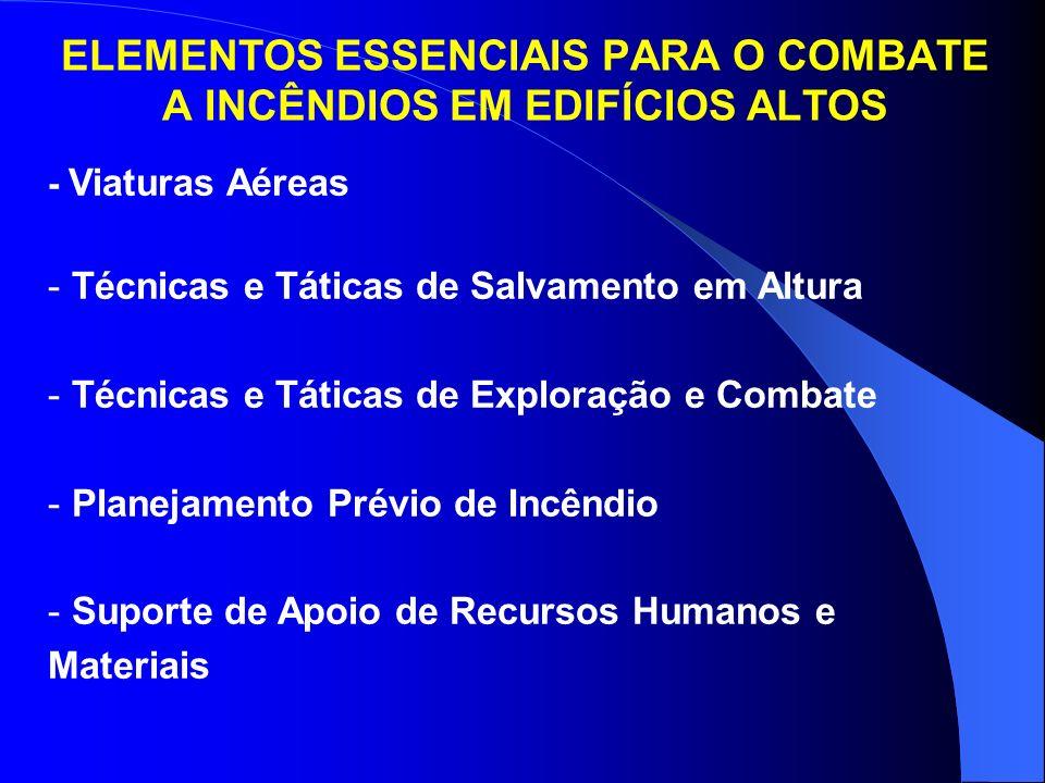 CARACTERÍSTICAS DOS INCÊNDIOS EM EDIFÍCIOS ALTOS - PROPAGAÇÃO DO FOGO - COMPORTAMENTO DA FUMAÇA - RISCOS PARA OS BOMBEIROS (RESERVA DE AR / COLAPSO) - DIFICULDADE DE ACESSO E FUGA