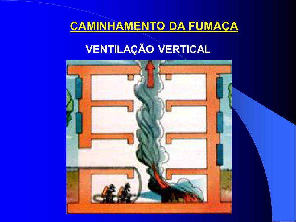 CAMINHAMENTO DA FUMAÇA EFEITO COGUMELO