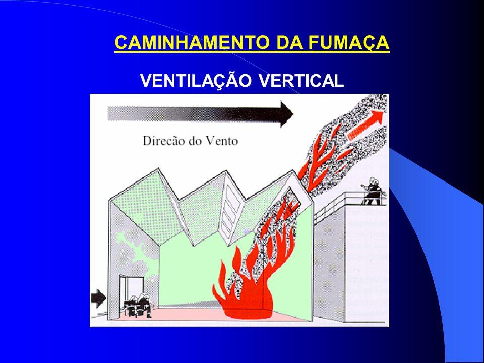 CAMINHAMENTO DA FUMAÇA VENTILAÇÃO VERTICAL