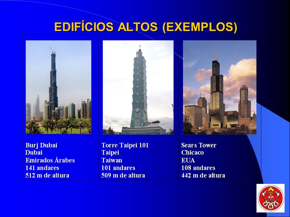 PRIORIDADES TÁTICAS E FASES TÁTICAS COMBATE
